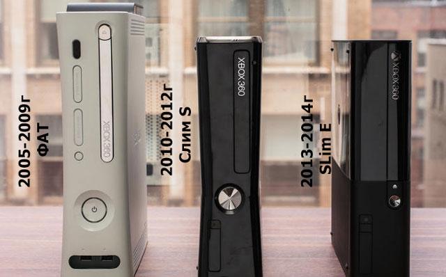 RGH : Инсталиране на игри в Xbox 360 директно от компютър с